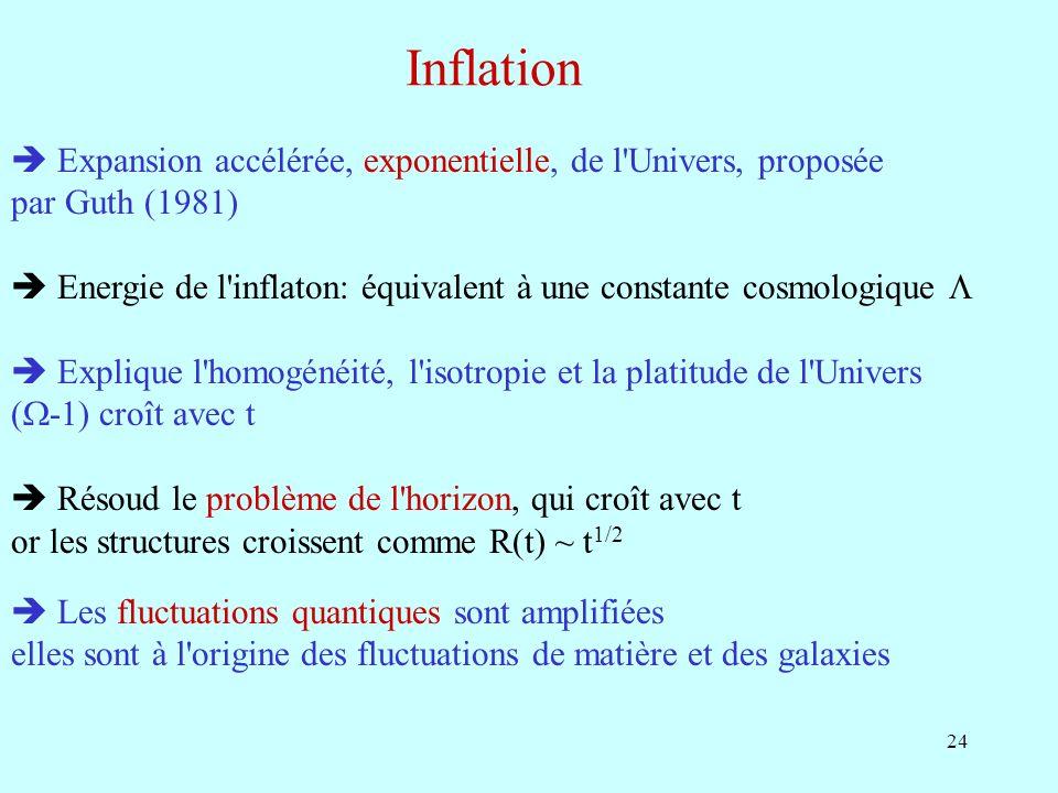 24 Inflation Expansion accélérée, exponentielle, de l'Univers, proposée par Guth (1981) Energie de l'inflaton: équivalent à une constante cosmologique