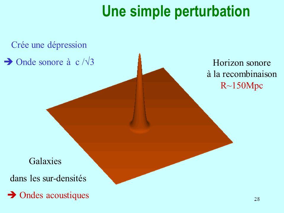 28 Crée une dépression Onde sonore à c /3 Horizon sonore à la recombinaison R~150Mpc Galaxies dans les sur-densités Ondes acoustiques Une simple pertu