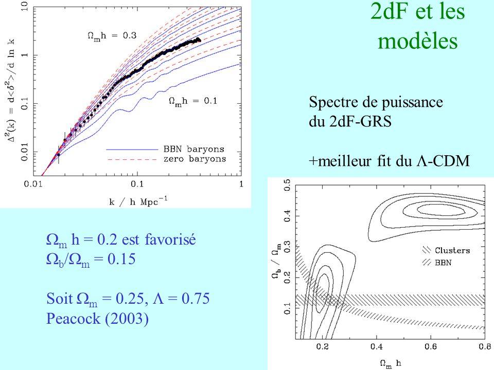 32 2dF et les modèles m h = 0.2 est favorisé b / m = 0.15 Soit m = 0.25, = 0.75 Peacock (2003) Spectre de puissance du 2dF-GRS +meilleur fit du -CDM
