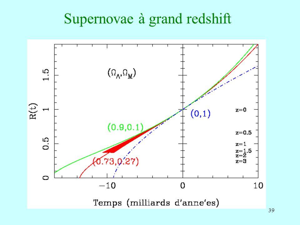 39 Supernovae à grand redshift