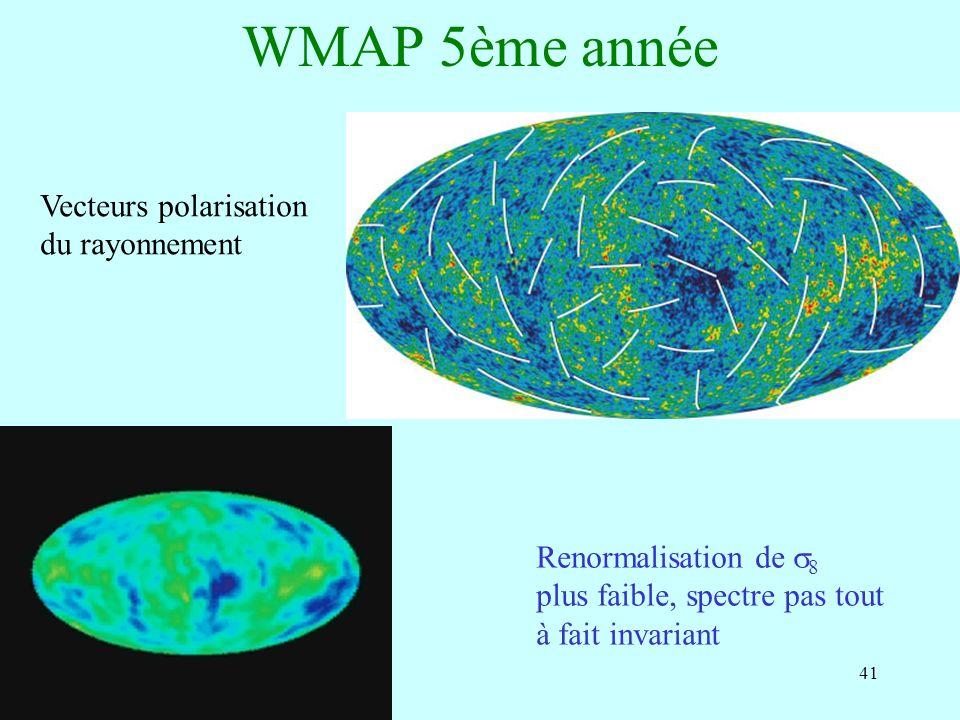 41 WMAP 5ème année Vecteurs polarisation du rayonnement Renormalisation de 8 plus faible, spectre pas tout à fait invariant