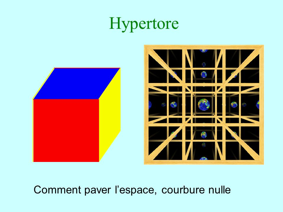Hypertore Comment paver lespace, courbure nulle