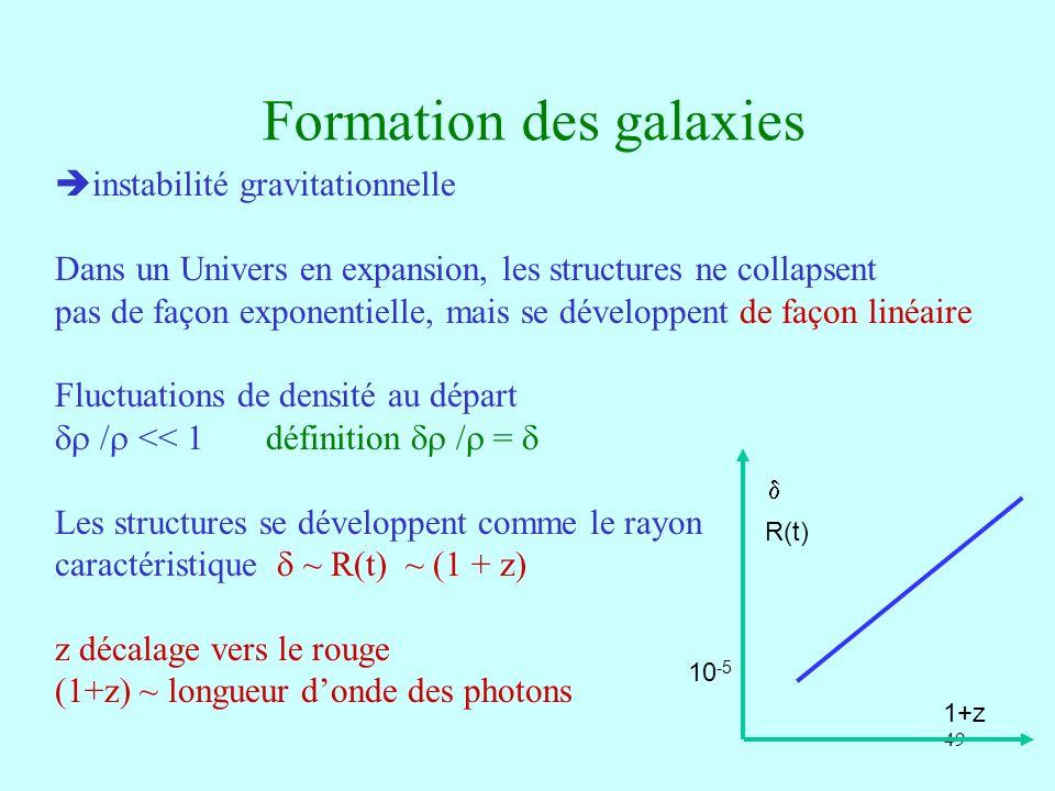 49 Formation des galaxies instabilité gravitationnelle Dans un Univers en expansion, les structures ne collapsent pas de façon exponentielle, mais se