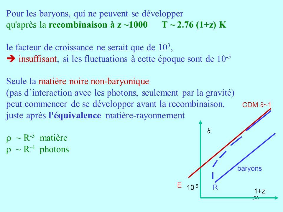 50 Pour les baryons, qui ne peuvent se développer qu'après la recombinaison à z ~1000 T ~ 2.76 (1+z) K le facteur de croissance ne serait que de 10 3,