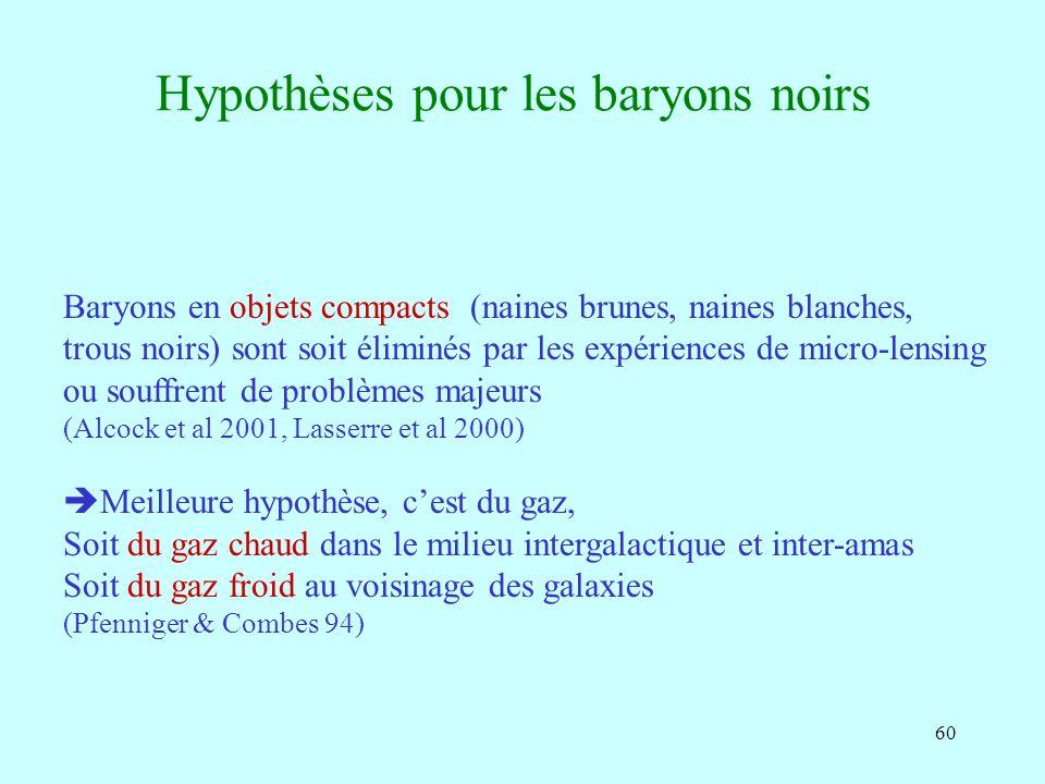 60 Hypothèses pour les baryons noirs Baryons en objets compacts (naines brunes, naines blanches, trous noirs) sont soit éliminés par les expériences d