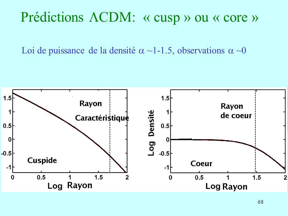 68 Prédictions CDM: « cusp » ou « core » Loi de puissance de la densité ~1-1.5, observations ~0