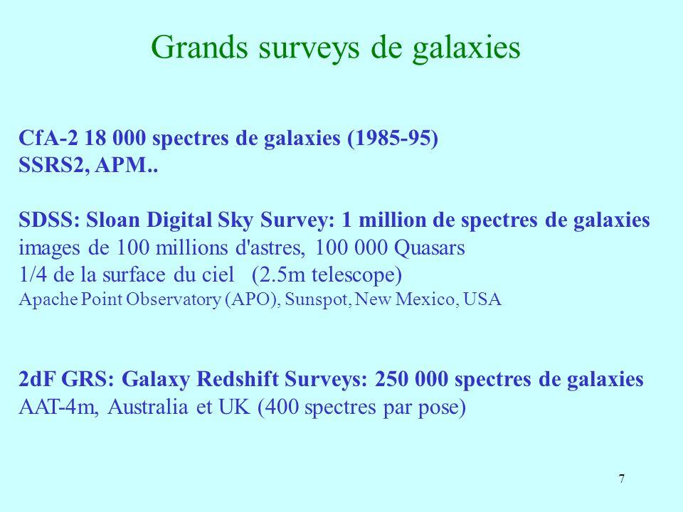 7 Grands surveys de galaxies CfA-2 18 000 spectres de galaxies (1985-95) SSRS2, APM.. SDSS: Sloan Digital Sky Survey: 1 million de spectres de galaxie