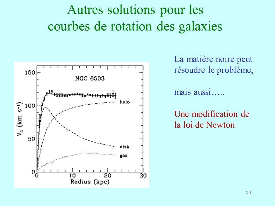 71 Autres solutions pour les courbes de rotation des galaxies La matière noire peut résoudre le problème, mais aussi….. Une modification de la loi de