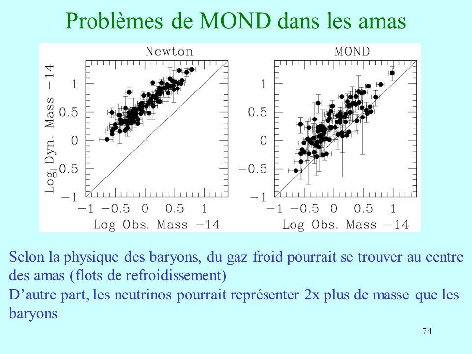 74 Problèmes de MOND dans les amas Selon la physique des baryons, du gaz froid pourrait se trouver au centre des amas (flots de refroidissement) Dautr