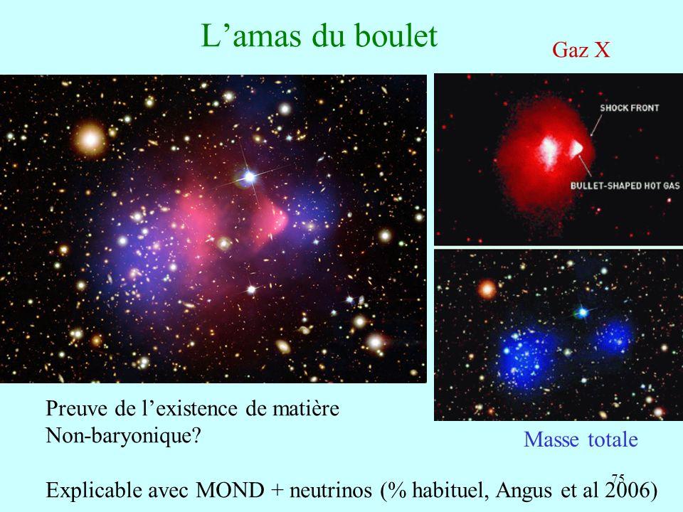 75 Lamas du boulet Gaz X Masse totale Preuve de lexistence de matière Non-baryonique? Explicable avec MOND + neutrinos (% habituel, Angus et al 2006)