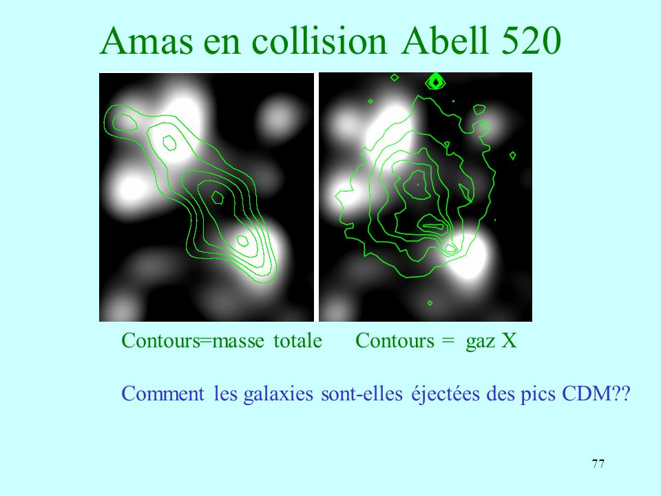 77 Amas en collision Abell 520 Contours=masse totale Contours = gaz X Comment les galaxies sont-elles éjectées des pics CDM??