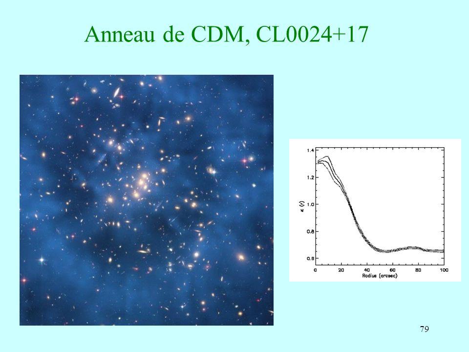 79 Anneau de CDM, CL0024+17