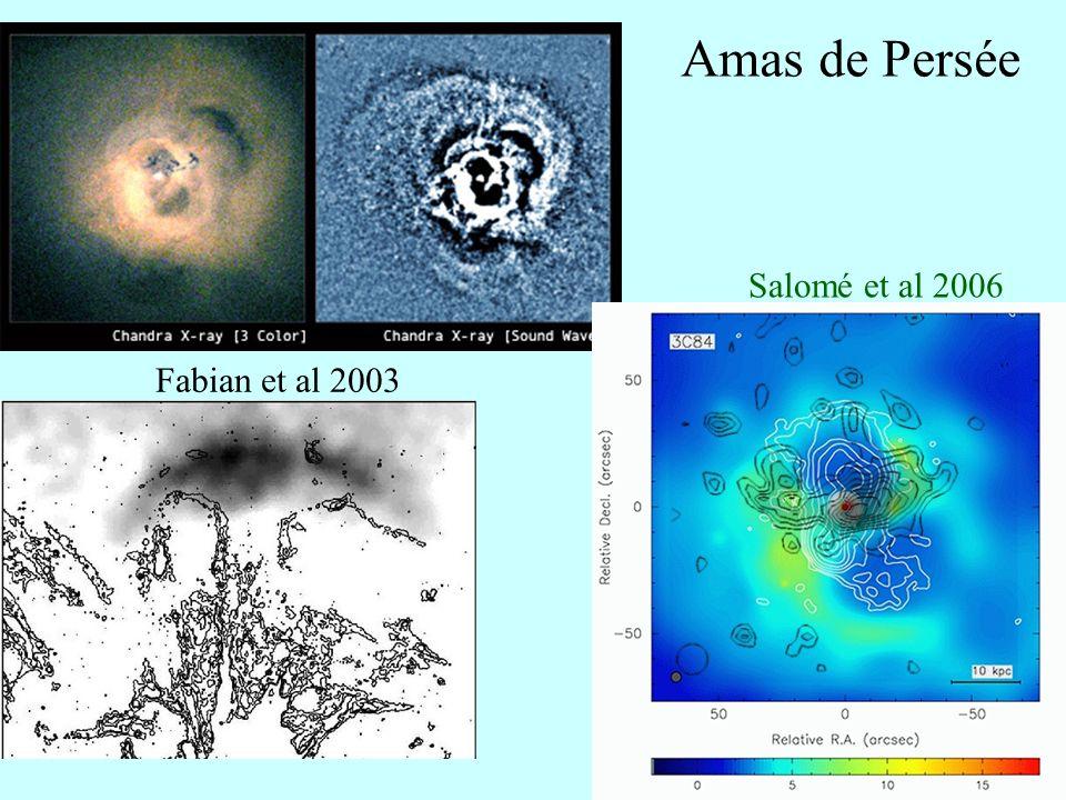 83 Amas de Persée Salomé et al 2006 Fabian et al 2003