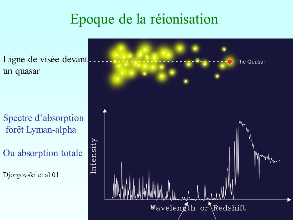 Epoque de la réionisation Ligne de visée devant un quasar Spectre dabsorption forêt Lyman-alpha Ou absorption totale Djorgovski et al 01