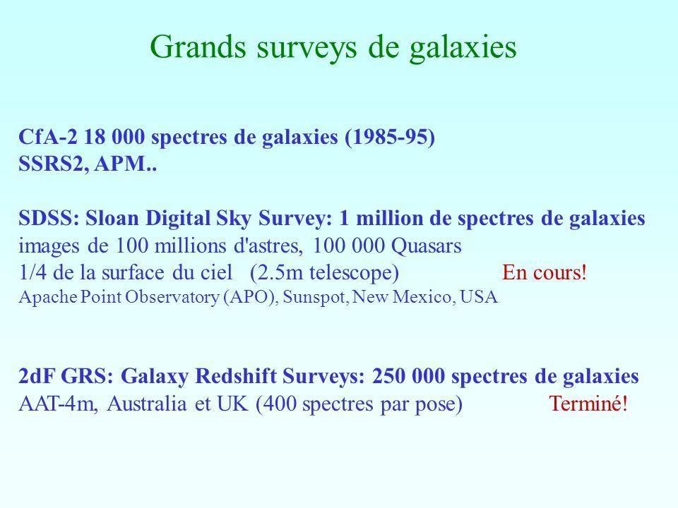Grands surveys de galaxies CfA-2 18 000 spectres de galaxies (1985-95) SSRS2, APM.. SDSS: Sloan Digital Sky Survey: 1 million de spectres de galaxies