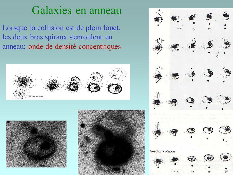 Galaxies en anneau Lorsque la collision est de plein fouet, les deux bras spiraux s'enroulent en anneau: onde de densité concentriques