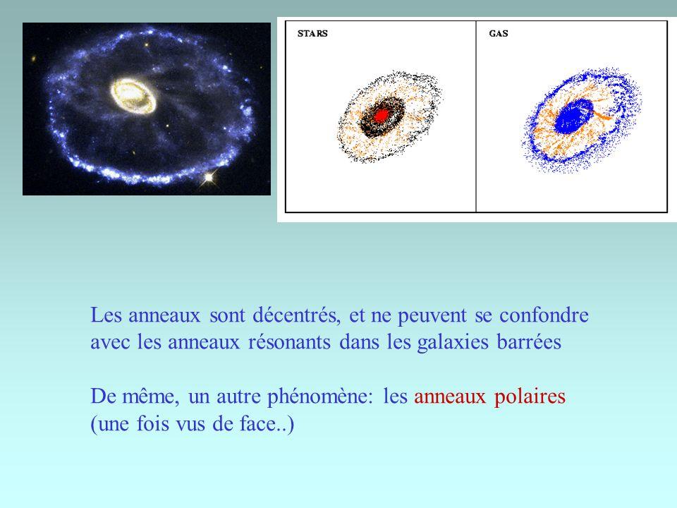 Les anneaux sont décentrés, et ne peuvent se confondre avec les anneaux résonants dans les galaxies barrées De même, un autre phénomène: les anneaux polaires (une fois vus de face..)