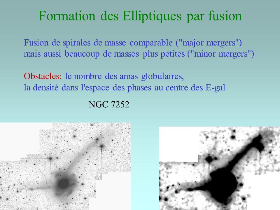 Formation des Elliptiques par fusion Fusion de spirales de masse comparable ( major mergers ) mais aussi beaucoup de masses plus petites ( minor mergers ) Obstacles: le nombre des amas globulaires, la densité dans l espace des phases au centre des E-gal NGC 7252