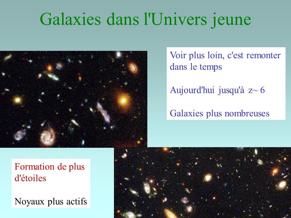 Galaxies dans l Univers jeune Voir plus loin, c est remonter dans le temps Aujourd hui jusqu à z~ 6 Galaxies plus nombreuses Formation de plus d étoiles Noyaux plus actifs