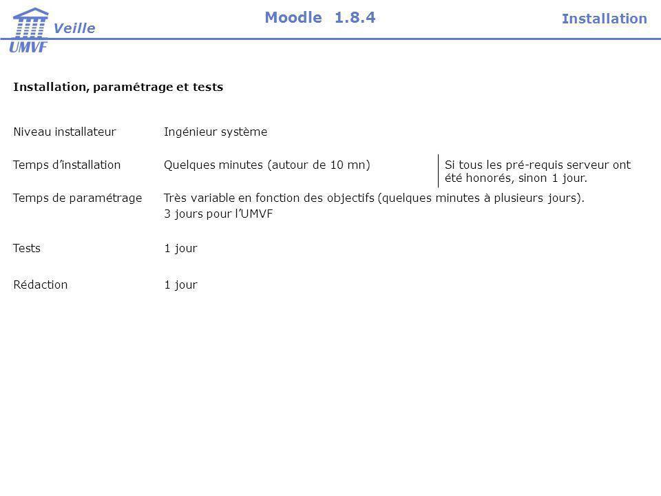 Mode opératoire : Pré-requis dhébergement : Vous devez posséder un serveur, ou un espace dhébergement sur un serveur.