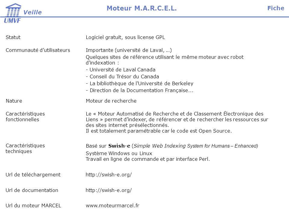 StatutLogiciel gratuit, sous license GPL Communauté dutilisateursImportante (université de Laval, …) Quelques sites de référence utilisant le même moteur avec robot d indexation : - Université de Laval Canada - Conseil du Trésor du Canada - La bibliothèque de l Université de Berkeley - Direction de la Documentation Française...