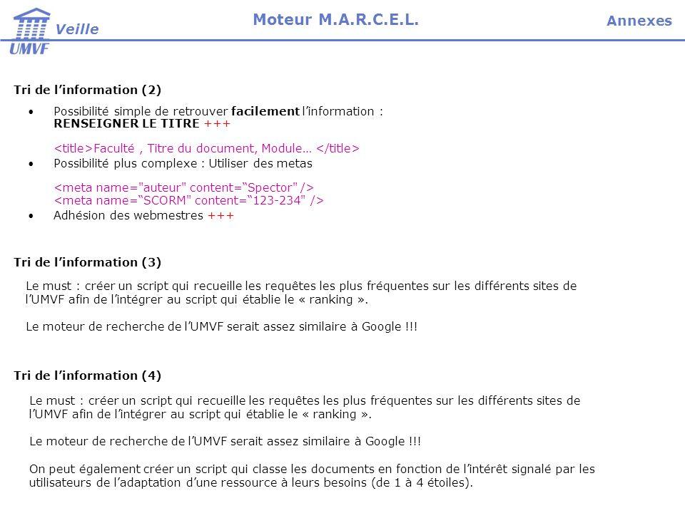 Possibilité simple de retrouver facilement linformation : RENSEIGNER LE TITRE +++ Faculté, Titre du document, Module… Possibilité plus complexe : Utiliser des metas Adhésion des webmestres +++ Veille Moteur M.A.R.C.E.L.