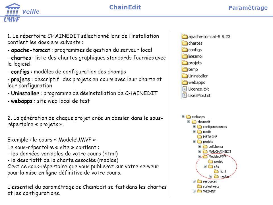 1. Le répertoire CHAINEDIT sélectionné lors de linstallation contient les dossiers suivants : - apache-tomcat : programmes de gestion du serveur local