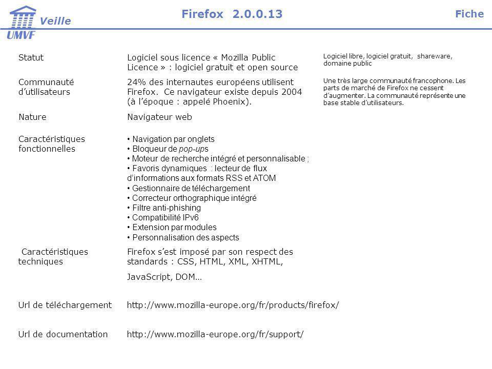 StatutLogiciel sous licence « Mozilla Public Licence » : logiciel gratuit et open source Logiciel libre, logiciel gratuit, shareware, domaine public Communauté dutilisateurs 24% des internautes européens utilisent Firefox.