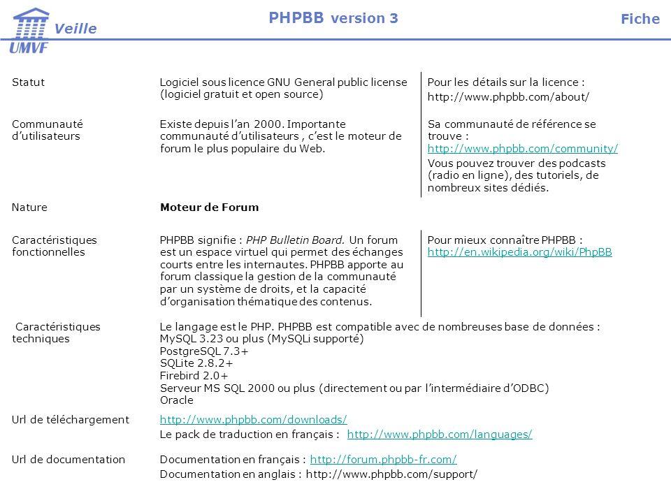 StatutLogiciel sous licence GNU General public license (logiciel gratuit et open source) Pour les détails sur la licence : http://www.phpbb.com/about/ Communauté dutilisateurs Existe depuis lan 2000.