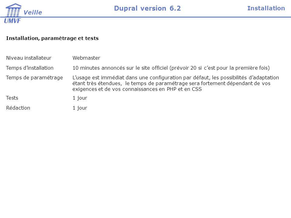 Installation, paramétrage et tests Niveau installateurWebmaster Temps dinstallation10 minutes annoncés sur le site officiel (prévoir 20 si cest pour l