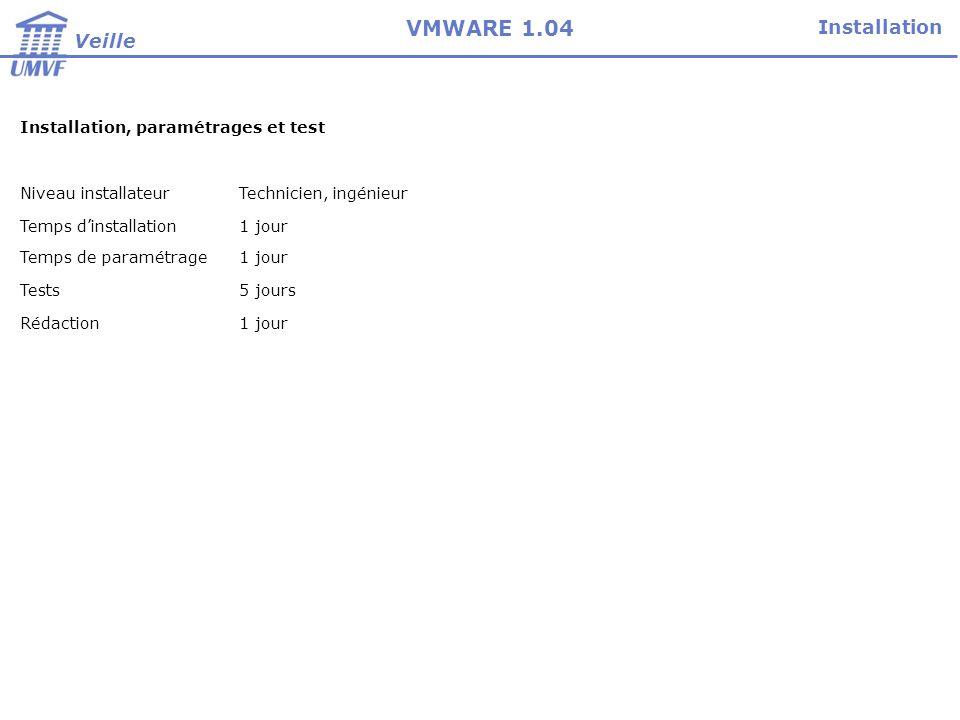 Installation, paramétrages et test Niveau installateurTechnicien, ingénieur Temps dinstallation1 jour Temps de paramétrage1 jour Tests5 jours Rédaction1 jour Installation Veille VMWARE 1.04