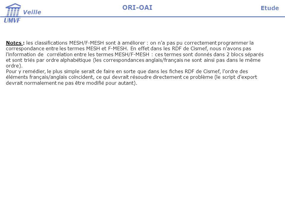 Veille ORI-OAI Notes : les classifications MESH/F-MESH sont à améliorer : on n'a pas pu correctement programmer la correspondance entre les termes MES
