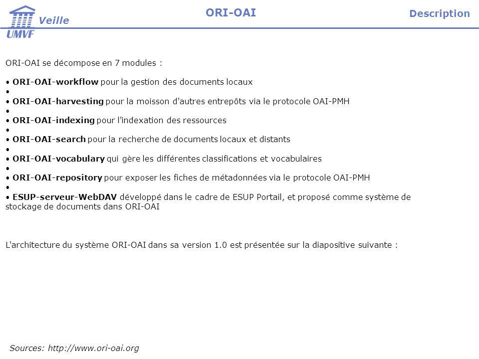 ORI-OAI se décompose en 7 modules : ORI-OAI-workflow pour la gestion des documents locaux ORI-OAI-harvesting pour la moisson d autres entrepôts via le protocole OAI-PMH ORI-OAI-indexing pour l indexation des ressources ORI-OAI-search pour la recherche de documents locaux et distants ORI-OAI-vocabulary qui gère les différentes classifications et vocabulaires ORI-OAI-repository pour exposer les fiches de métadonnées via le protocole OAI-PMH ESUP-serveur-WebDAV développé dans le cadre de ESUP Portail, et proposé comme système de stockage de documents dans ORI-OAI L architecture du système ORI-OAI dans sa version 1.0 est présentée sur la diapositive suivante : Description Veille ORI-OAI Sources: http://www.ori-oai.org