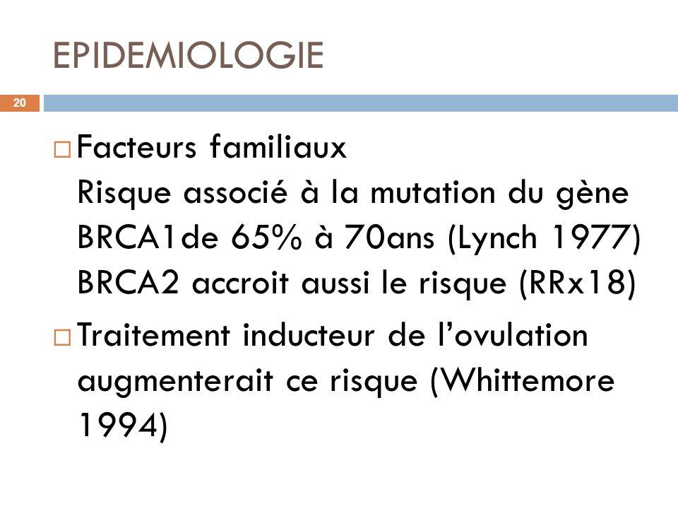 EPIDEMIOLOGIE 20 Facteurs familiaux Risque associé à la mutation du gène BRCA1de 65% à 70ans (Lynch 1977) BRCA2 accroit aussi le risque (RRx18) Traite