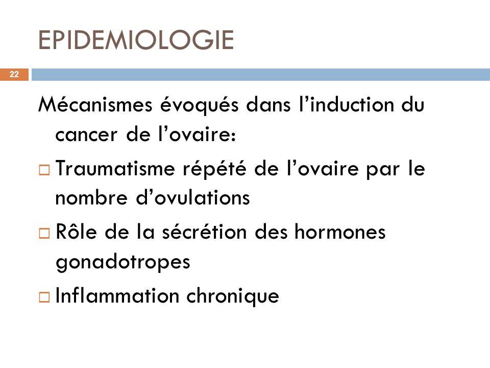 EPIDEMIOLOGIE 22 Mécanismes évoqués dans linduction du cancer de lovaire: Traumatisme répété de lovaire par le nombre dovulations Rôle de la sécrétion