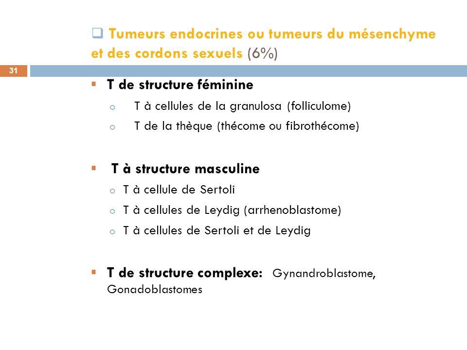 Tumeurs endocrines ou tumeurs du mésenchyme et des cordons sexuels (6%) 31 T de structure féminine o T à cellules de la granulosa (folliculome) o T de