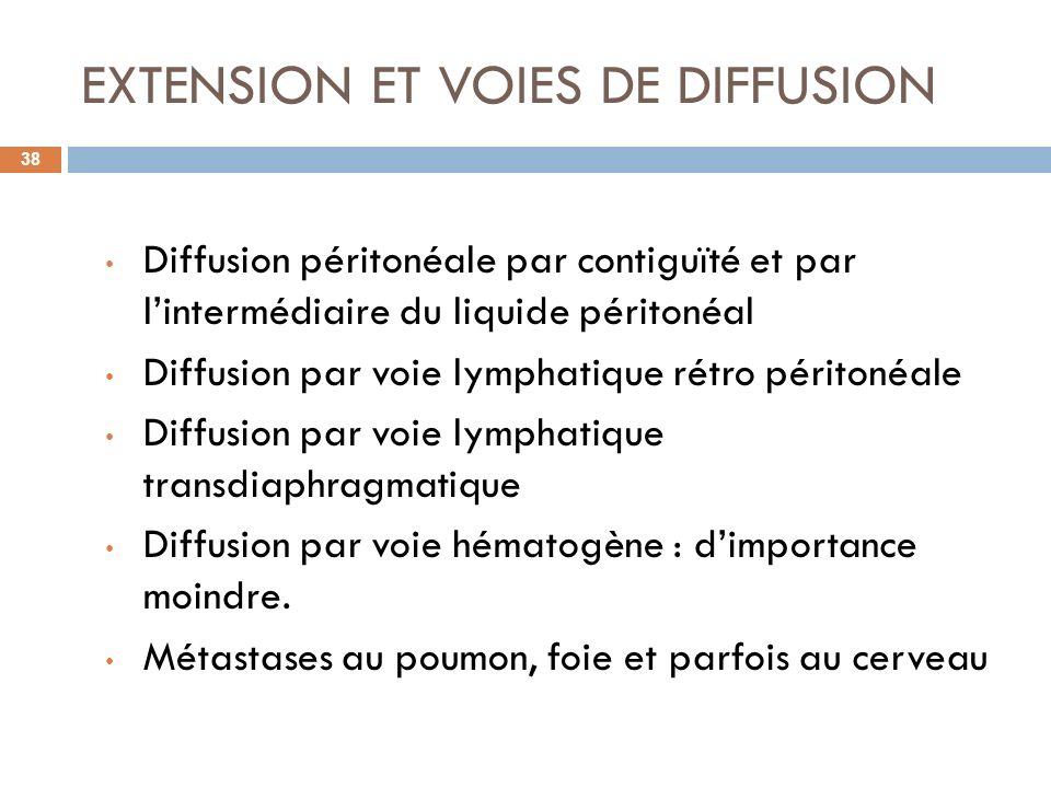 EXTENSION ET VOIES DE DIFFUSION 38 Diffusion péritonéale par contiguïté et par lintermédiaire du liquide péritonéal Diffusion par voie lymphatique rét