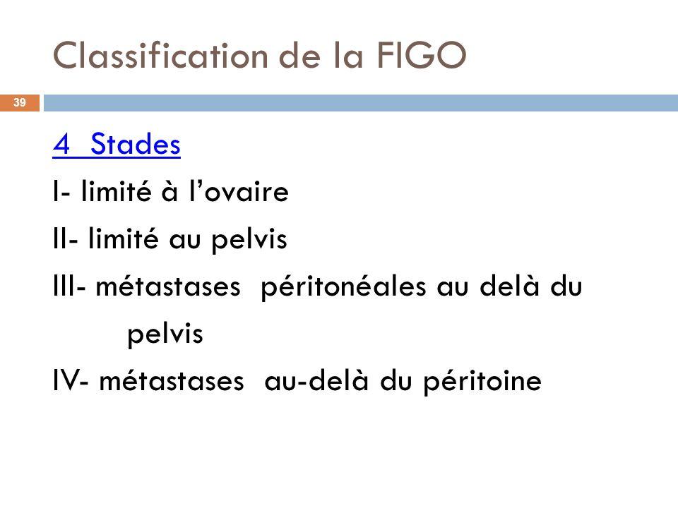 Classification de la FIGO 39 4 Stades I- limité à lovaire II- limité au pelvis III- métastases péritonéales au delà du pelvis IV- métastases au-delà d
