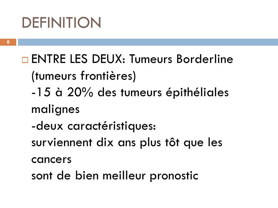DEFINITION 6 ENTRE LES DEUX: Tumeurs Borderline (tumeurs frontières) -15 à 20% des tumeurs épithéliales malignes -deux caractéristiques: surviennent d
