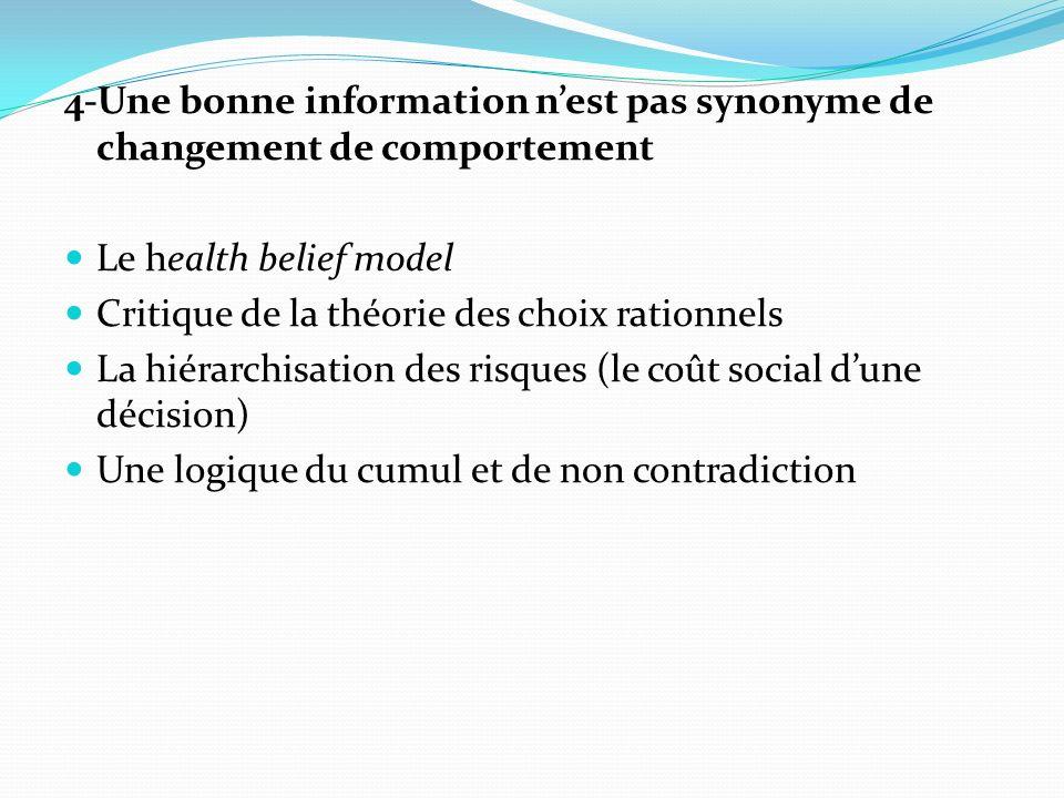 4-Une bonne information nest pas synonyme de changement de comportement Le health belief model Critique de la théorie des choix rationnels La hiérarch