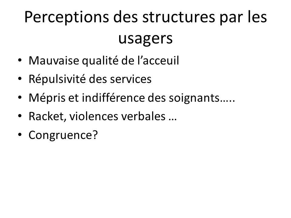 Perceptions des structures par les usagers Mauvaise qualité de lacceuil Répulsivité des services Mépris et indifférence des soignants….. Racket, viole