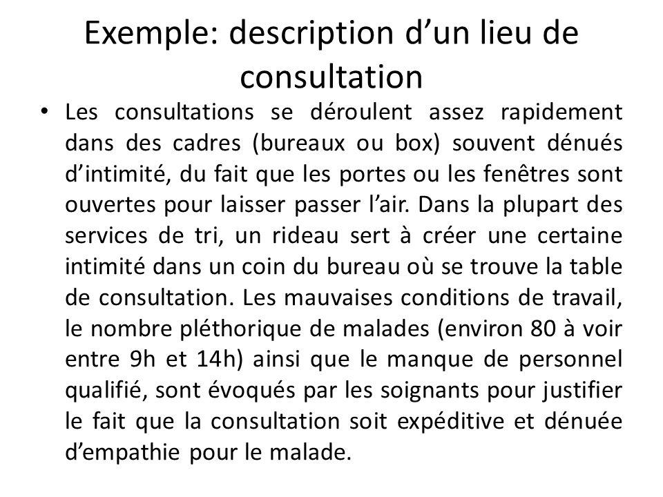 Exemple: description dun lieu de consultation Les consultations se déroulent assez rapidement dans des cadres (bureaux ou box) souvent dénués dintimit