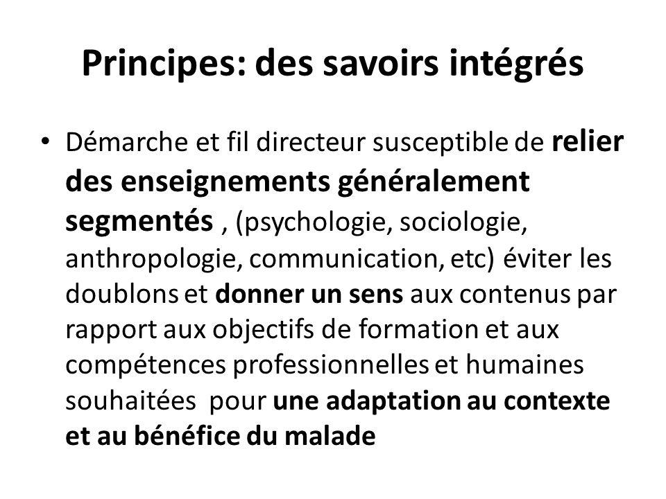 Principes: des savoirs intégrés Démarche et fil directeur susceptible de relier des enseignements généralement segmentés, (psychologie, sociologie, an