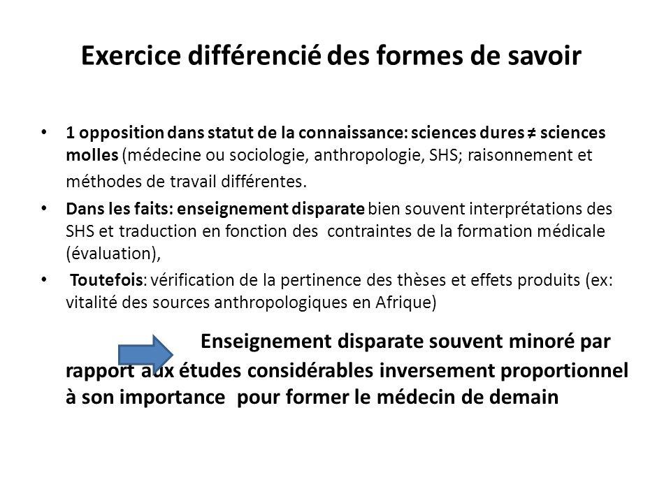 Exercice différencié des formes de savoir 1 opposition dans statut de la connaissance: sciences dures sciences molles (médecine ou sociologie, anthropologie, SHS; raisonnement et méthodes de travail différentes.
