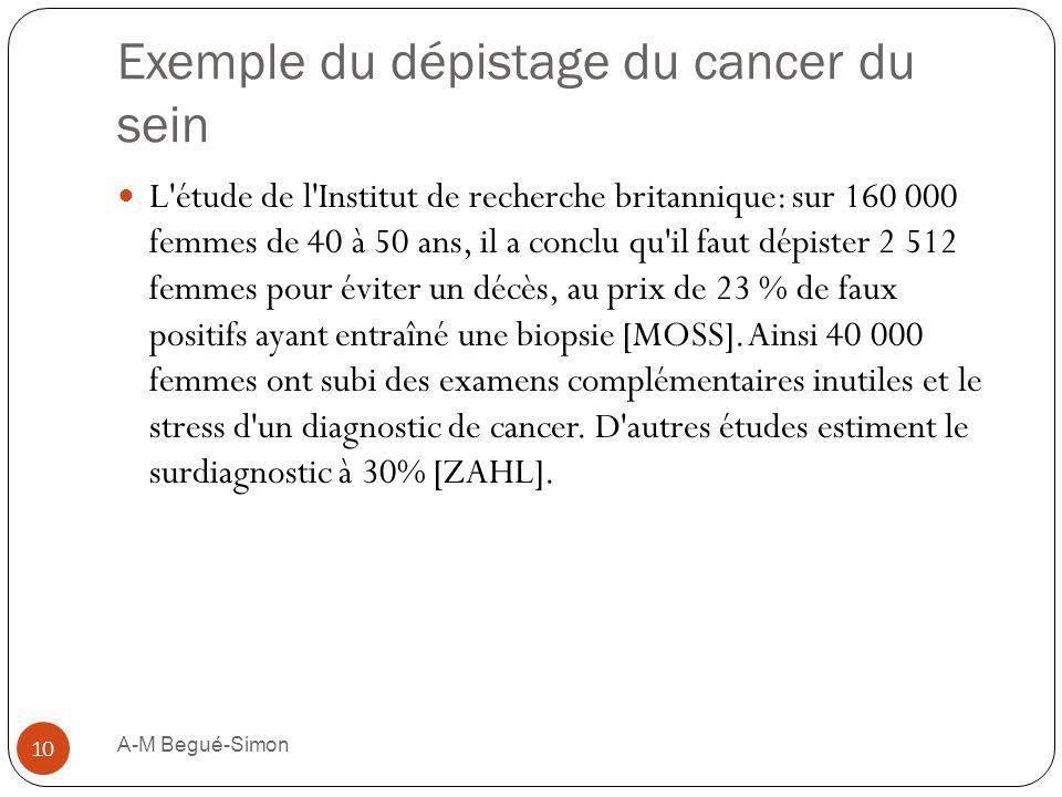 Exemple du dépistage du cancer du sein L'étude de l'Institut de recherche britannique: sur 160 000 femmes de 40 à 50 ans, il a conclu qu'il faut dépis
