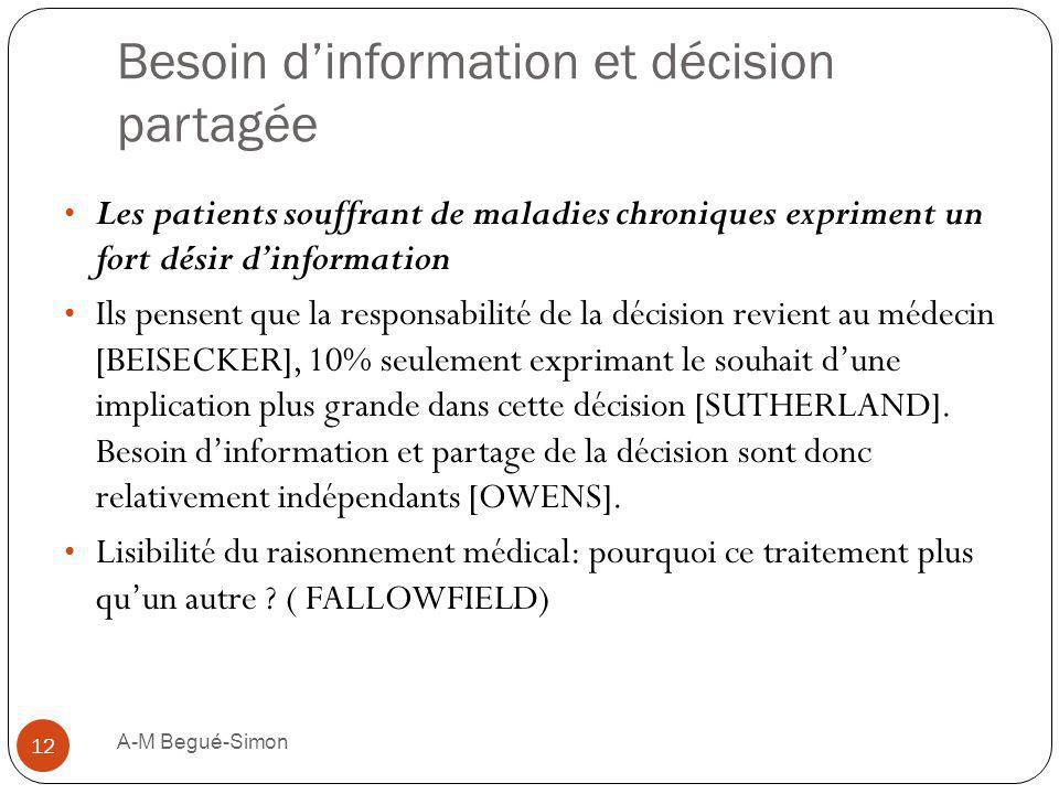 Besoin dinformation et décision partagée Les patients souffrant de maladies chroniques expriment un fort désir dinformation Ils pensent que la respons
