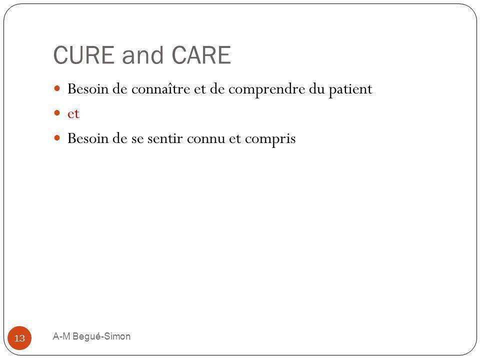 CURE and CARE Besoin de connaître et de comprendre du patient et Besoin de se sentir connu et compris 13 A-M Begué-Simon