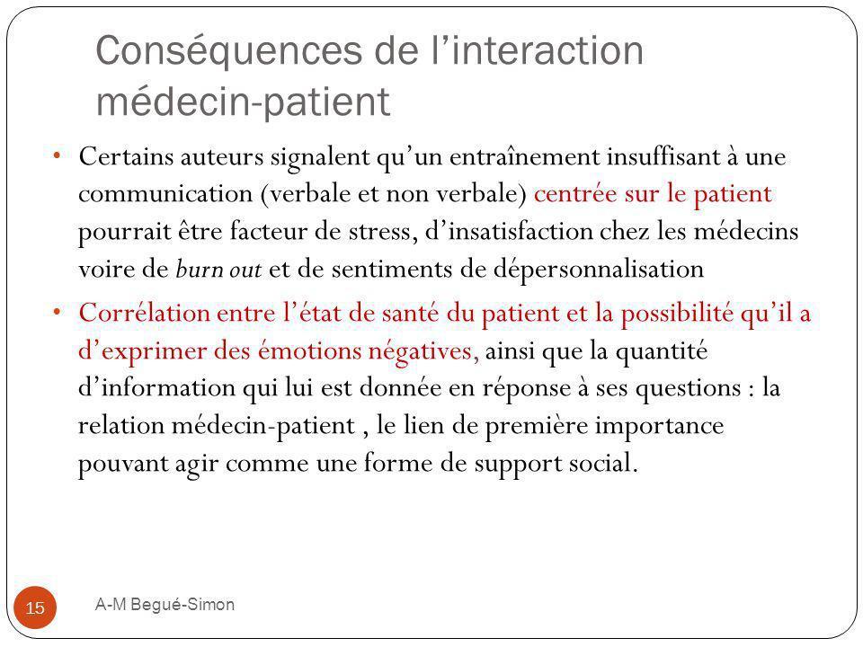 Conséquences de linteraction médecin-patient Certains auteurs signalent quun entraînement insuffisant à une communication (verbale et non verbale) cen
