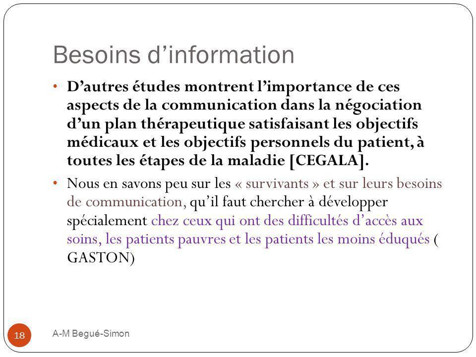 Besoins dinformation Dautres études montrent limportance de ces aspects de la communication dans la négociation dun plan thérapeutique satisfaisant le