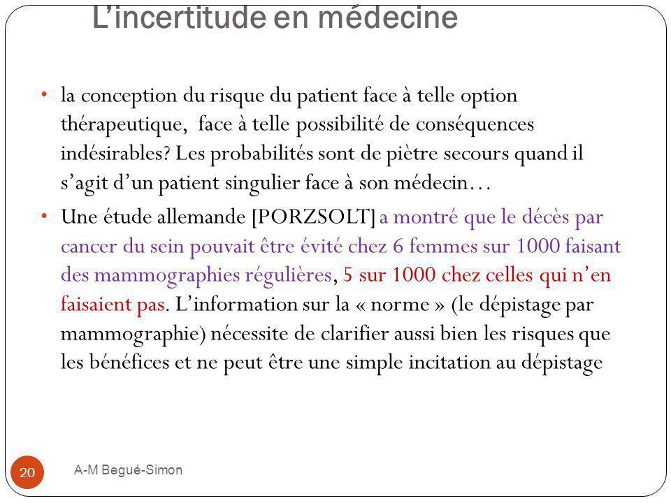 Lincertitude en médecine la conception du risque du patient face à telle option thérapeutique, face à telle possibilité de conséquences indésirables?